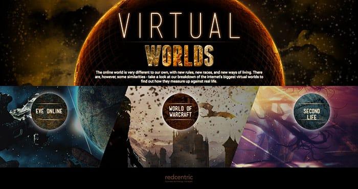 Web Design Inspiration: Virtual Worlds