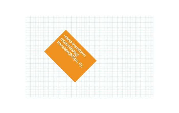 web design news - transform IE8