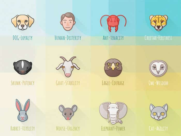 Great Icon Sets You'll Want to Download